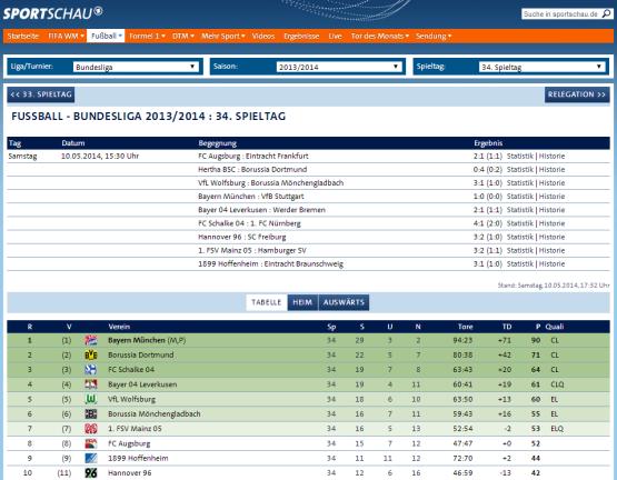 Bundesliga_Tabelle_auf_sportschau.de