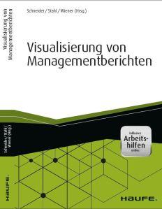 Visualisierung von Managementberichten