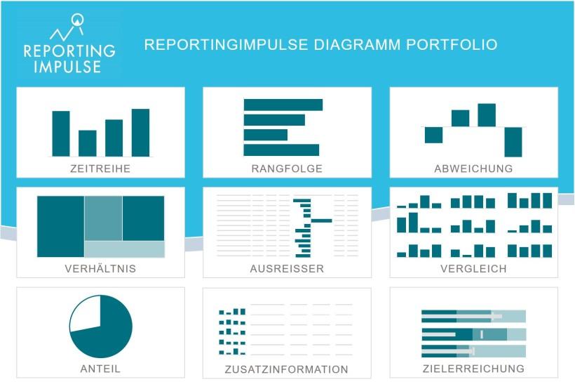 Diagramm Portfolio