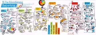 Fachkonferenz Reporting Berlin-38-2