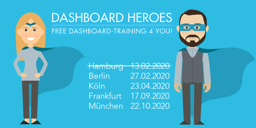 Dashboard Hero_Twitter_Termine (4 Städte)