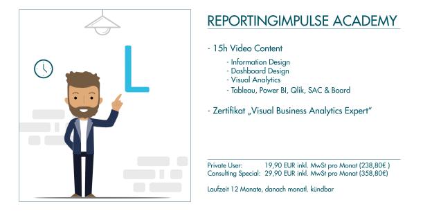 Marketing Academy Pricing L_de